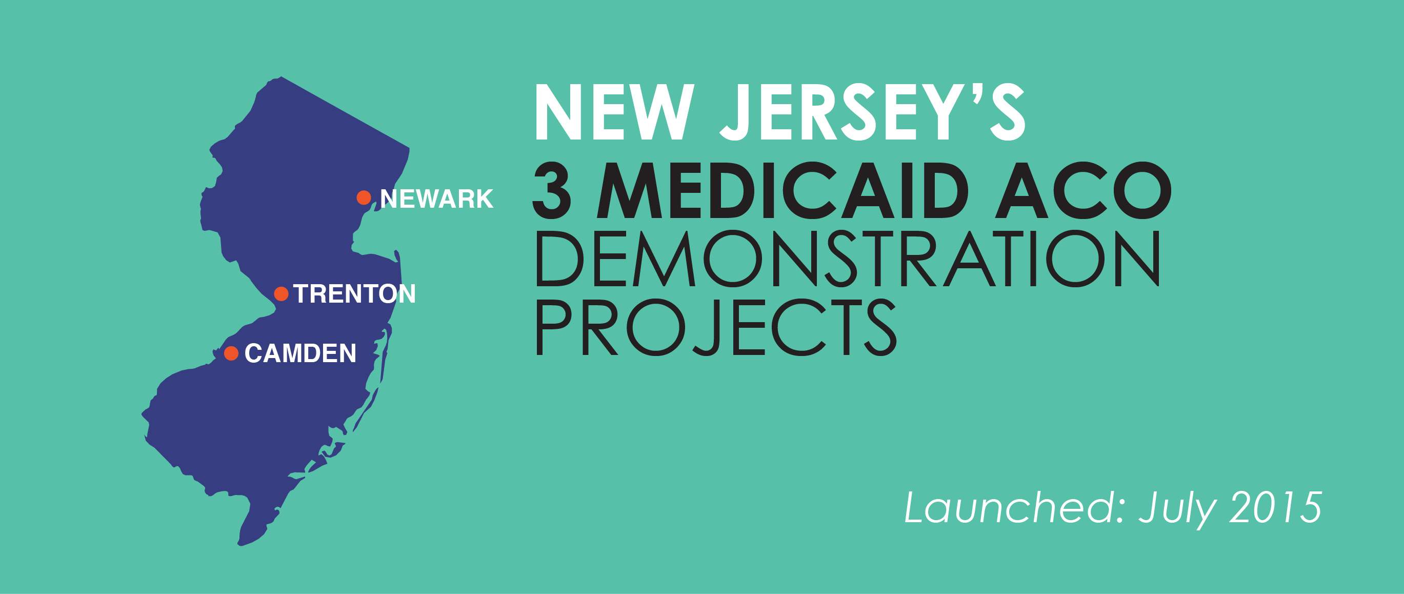Map: New Jersey's 3 Medicaid ACO Demonstration Projects