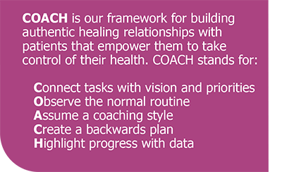 COACH is our framework for building authentic healing relationships with patients that empower them to take control of their health. COACH stands for: C: Connect tasks with vision and priorities O: Observe the normal routine A: Assume a coaching style C: Create a backwards plan H: Highlight progress with data