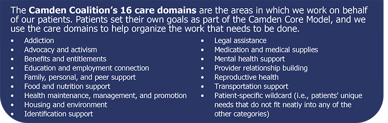 The Camden Coalition's 16 care domains The 16 care domains are the areas in which we work on behalf of our patients. Patients set their own goals as part of the Camden Core Model, and we use the care domains to help organize the work that needs to be done. Addiction Advocacy and Activism Benefits and Entitlements Education and Employment Connection Family, Personal, and Peer Support Food and Nutrition Support Health Maintenance, Management and Promotion Housing and Environment Identification Support Legal Assistance Medication and Medical Supplies Mental Health Support Provider Relationship Building Reproductive Health Transportation Support Patient-Specific Wildcard (i.e., patients' unique needs that do not fit neatly into any of the other categories)