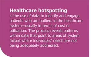 Healthcare hotspotting is the use of data to identify and engage patients who are outliers in the healthcare system--usually in terms of cost or utilization. The process reveals patterns within data that point to areas of system failure where individuals' needs are not being adequately addressed.
